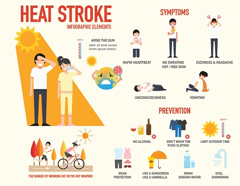 heatstroke infographic ThinkstockPhotos-675818642.jpg