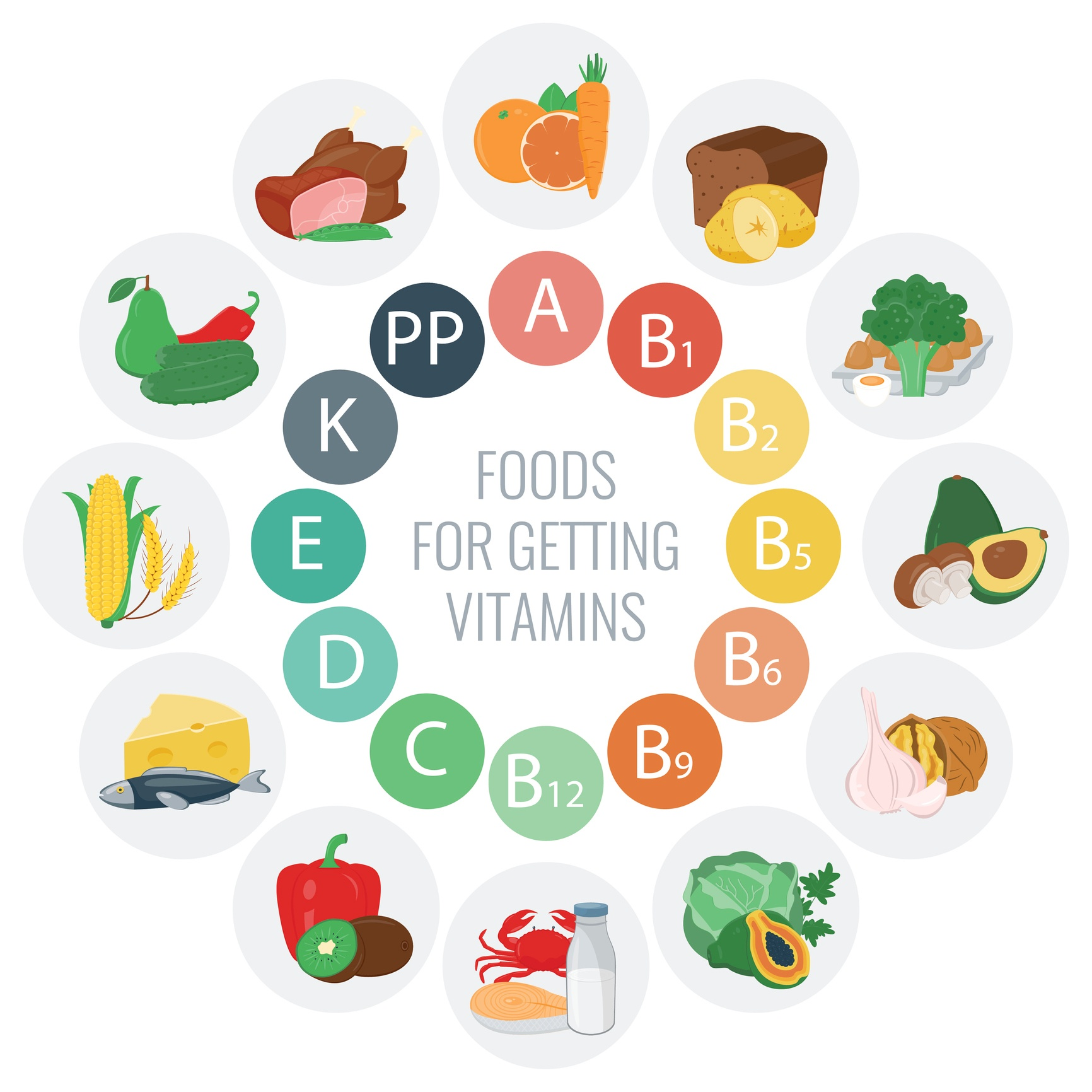 foods for getting vitamins